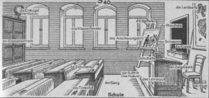 Ein Klassenzimmer - Bild: Der Sprach-Brockhaus 1949