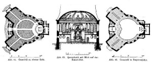 Grundriss zu ebener Erde, Querschnitt mit Blick auf den Kanzelaltar, Grundriss der Emporenhoehe, Abb. 61-63 - Bild: (3)