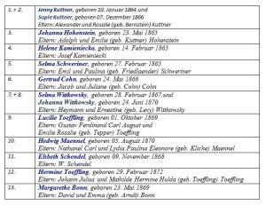 Schülerliste 1878 - Privatschule Marie Landmann